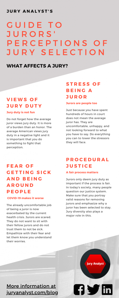 Guide to understanding a Jury's perceptions