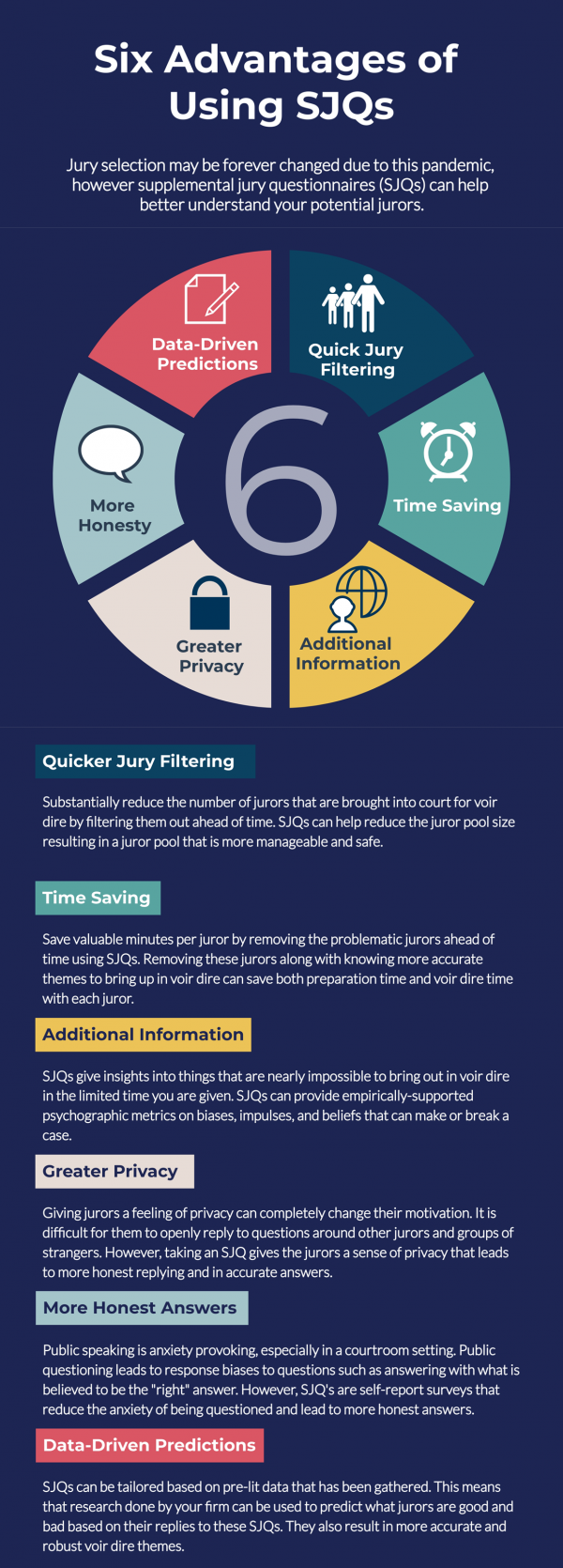Supplemental Juror Questionnaires